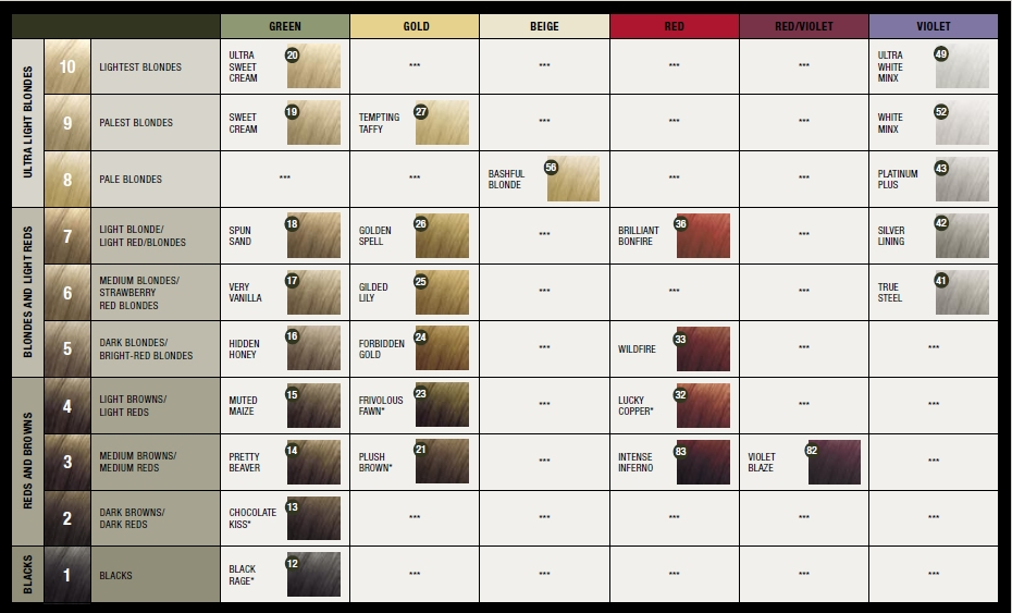 Roux Fanci Full Color Chart Rebellions